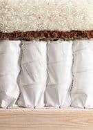 Vispring DeLuxe mattress cross section